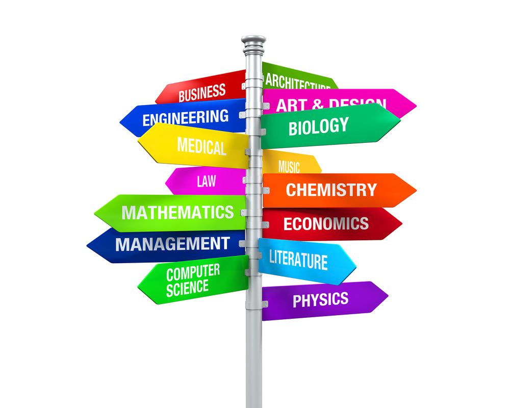 photo of sign post with 15 arrows in different directions displaying various majors like Law, Chemistry